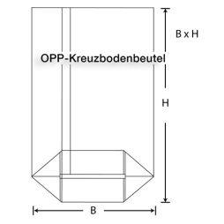 OPP-Kreuzbodenbeutel