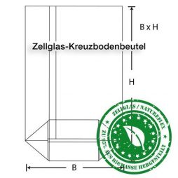 Zellglas_Bodenbeutel